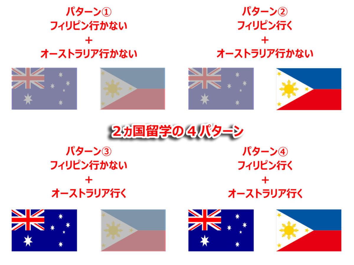 オーストラリアとフィリピン 2カ国留学の4パターン